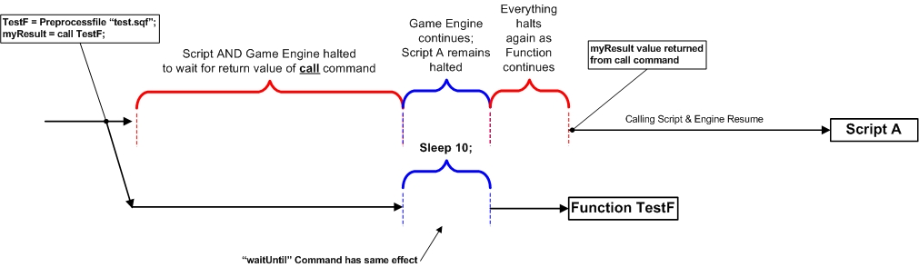 Function Execution Diagram.jpg