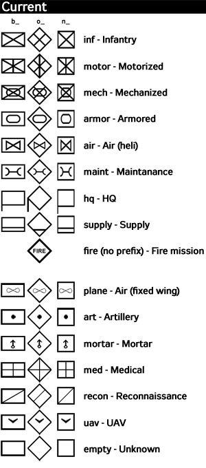 Military Symbols Bohemia Interactive Community