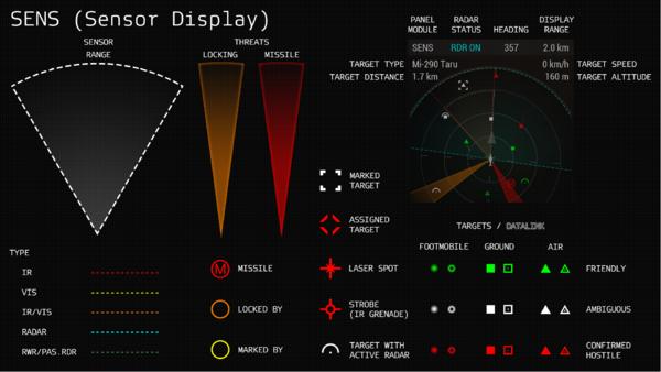 600px-Arma_3_Sensors_Sensor_Display_symbology.png