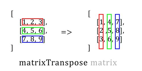matrixTranspose.jpg